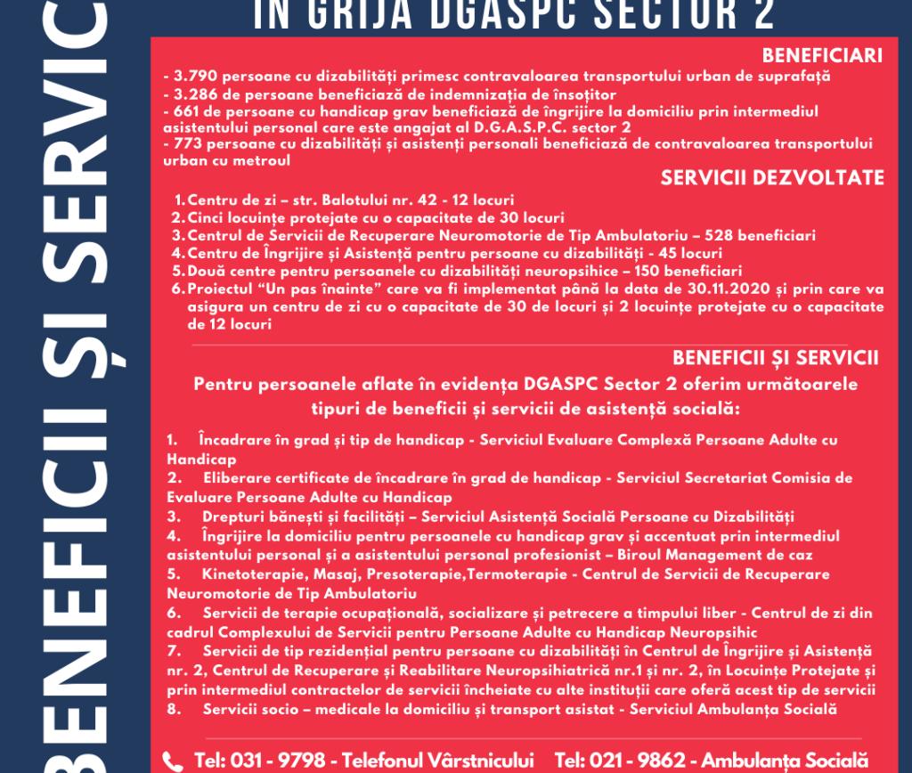 Beneficii și servicii sociale pentru 16.224 persoane cu dizabilități