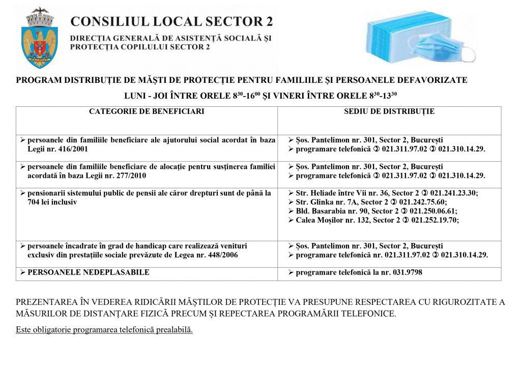 Măști de protecție pentru persoanele vulnerabile cu domiciliul în sectorul 2