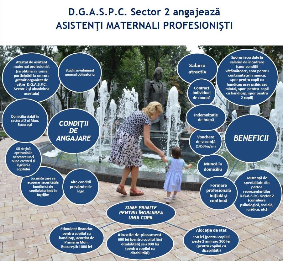 DGASPC Sector 2 angajează ASISTENŢI MATERNALI PROFESIONIŞTI!