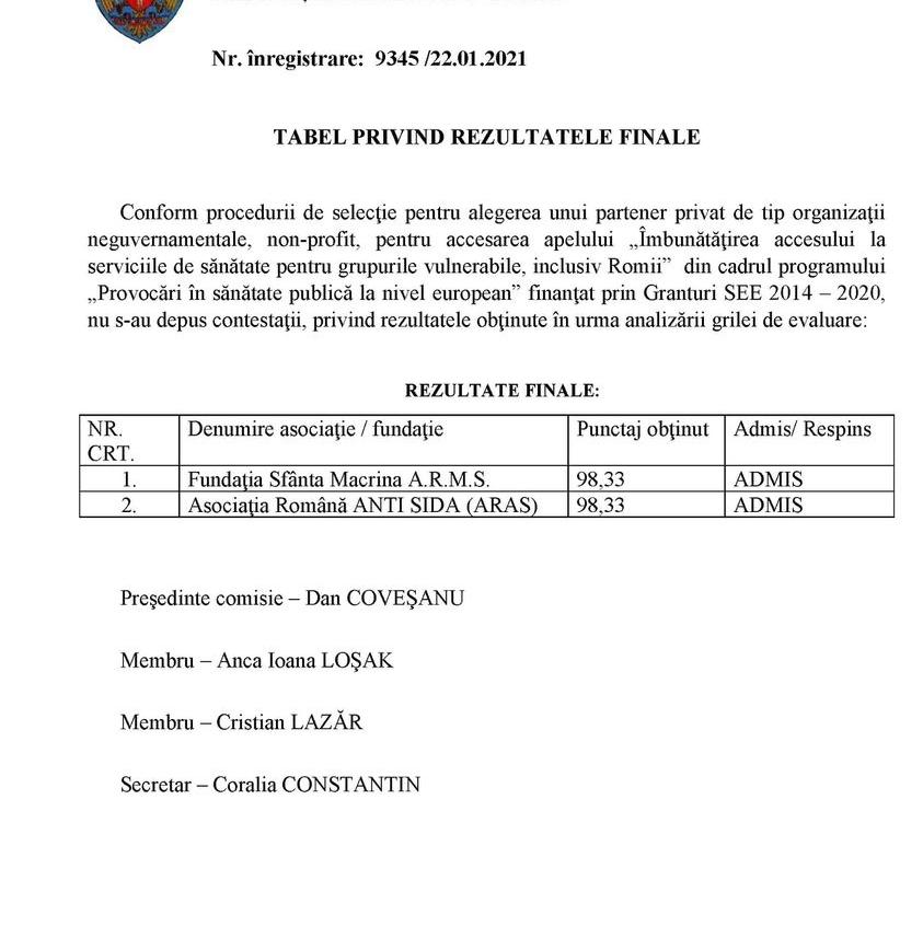Tabel Rezultat Final Selectie Partener Privat
