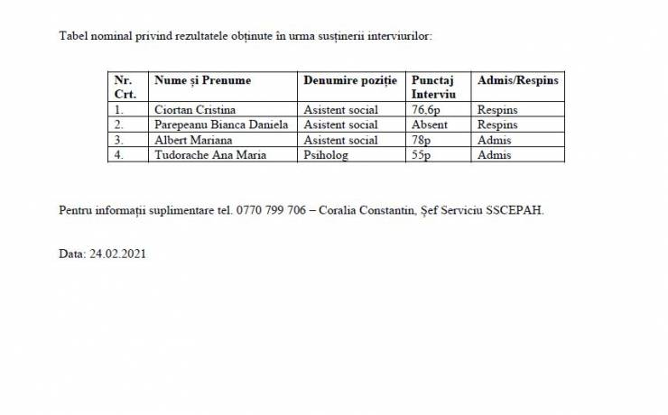 Tabel-nominal-rezultate-finale-2021-02-24