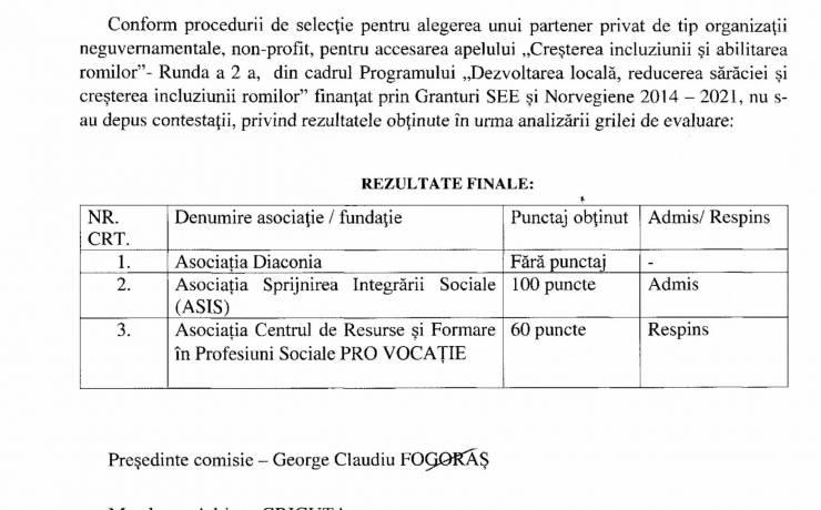 """Rezultatele finale privind procedura de selectiei a unui partener in cadrul apelului: """"Creșterea incluziunii și abilitarea romilor, runda a 2– a din cadrul Programului """"Dezvoltare locală, reducerea sărăciei şi creşterea incluziunii romilor"""",finanţat din Granturile SEE şi Norvegiene 2014-2021"""