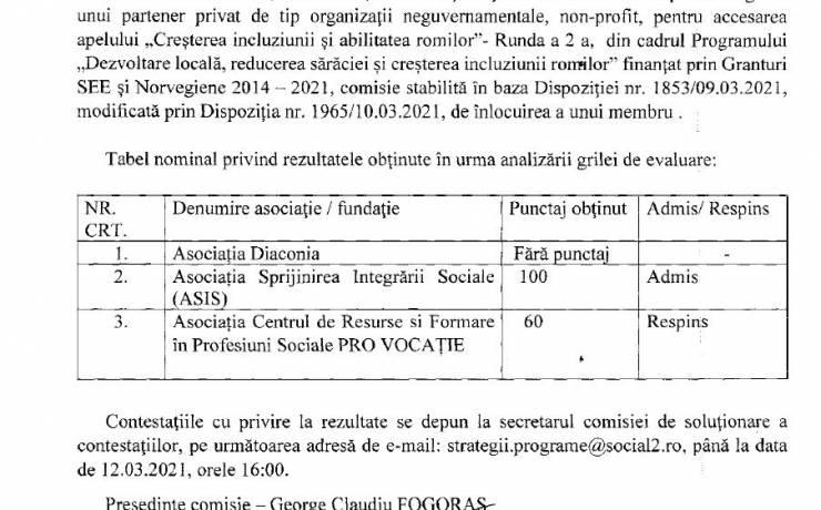 """ANUNȚ! Tabel nominal privind rezultatele Comisie de Evaluare din cadrul Programului """"Dezvoltare locală, reducerea sărăciei şi creşterea incluziunii romilor"""""""