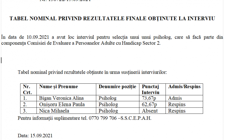 TABEL NOMINAL PRIVIND REZULTATELE FINALE OBȚINUTE LA INTERVIU – PSIHOLOG